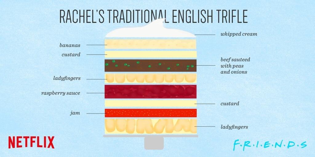 thanksgiving layer cake recipe